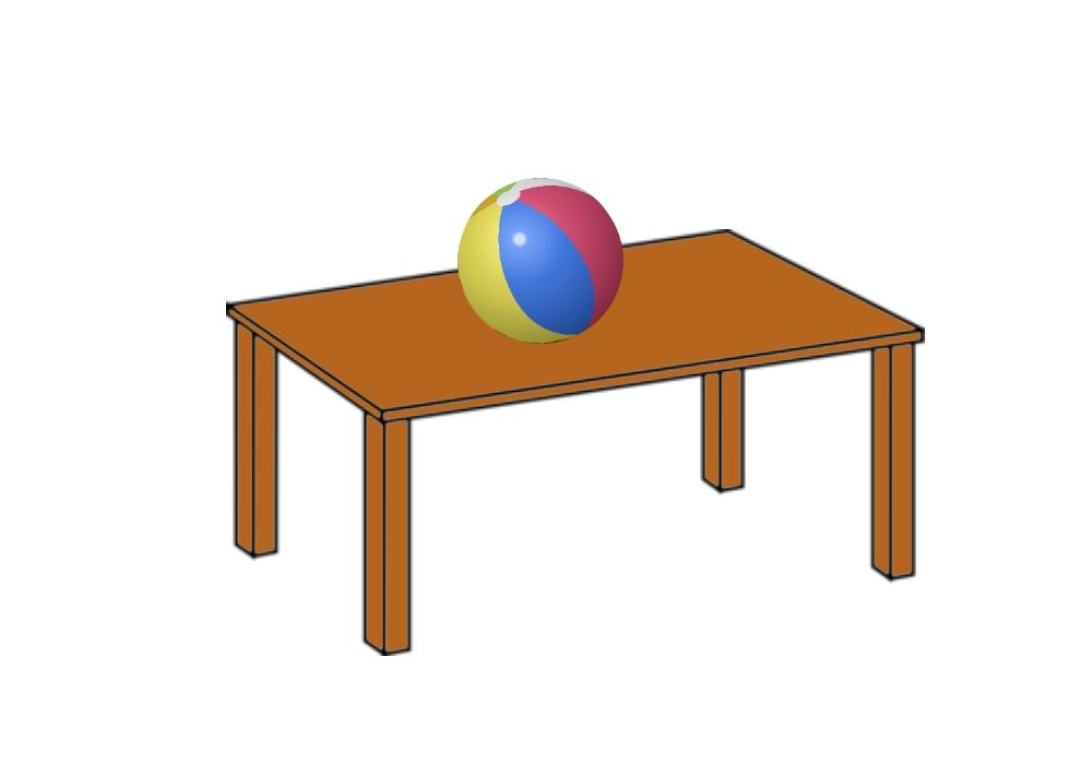 Lokalizacja przedmiotu, orientacja jednego przedmiotu względem drugiego. Piłka znajduje się NA STOLE